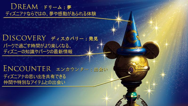東京ディズニーリゾート・ディズニアナ・ファン・ フェスティバル 開発秘話のイメージ