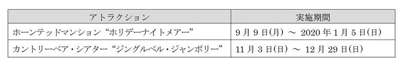 スペシャルプログラムの表